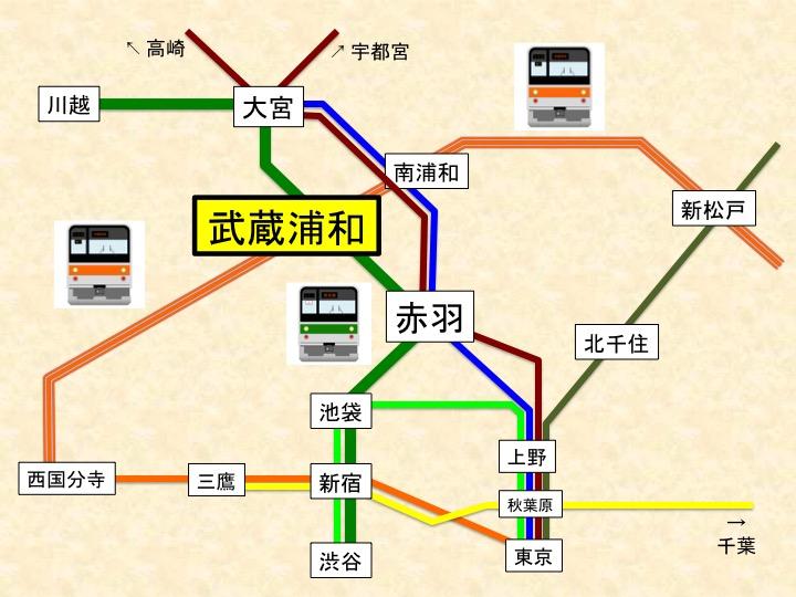 武蔵浦和駅_路線図