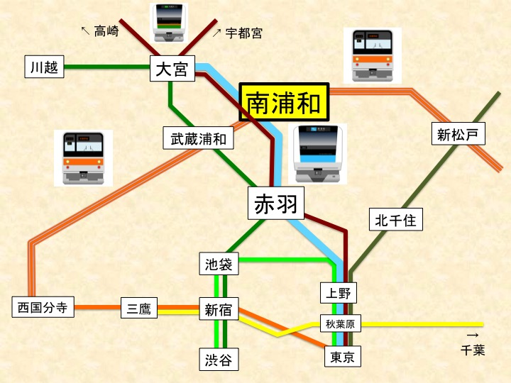 南浦和駅路線図